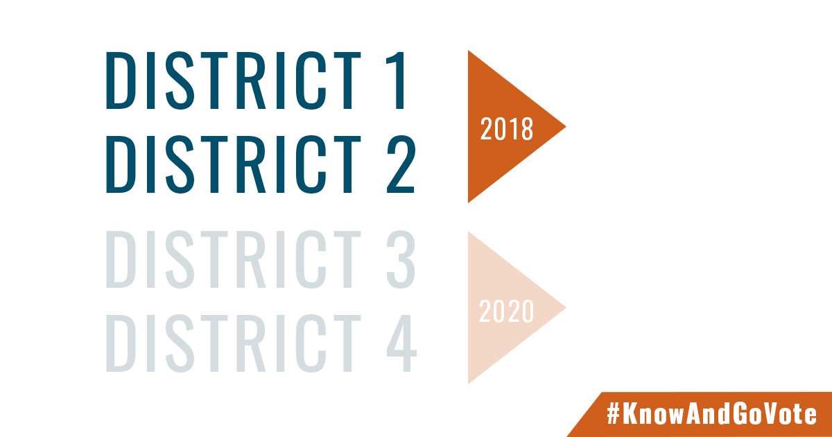 2018 voting Districts v 2020 Voting Districts